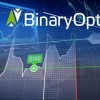 Reduce the probability of loss with binary signals